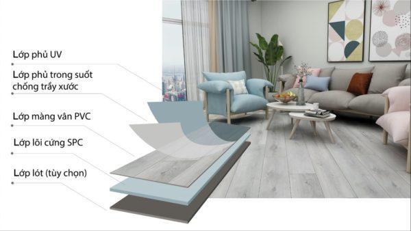 Cấu tạo sàn nhựa AnPro 600x338 - Sàn nhựa AnPro là gì? Những ưu điểm và khác biệt với sàn gỗ hay sàn nhựa truyền thống