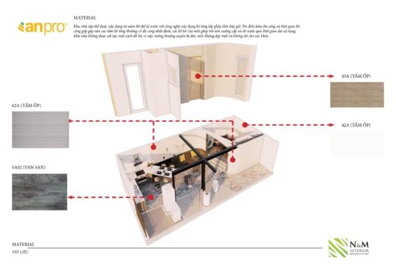 0020 566x400 - Bài dự thi N&M - Thiết kế lại khu căn hộ tập thể cũ ở Khương Thượng - Đống Đa - Hà Nội