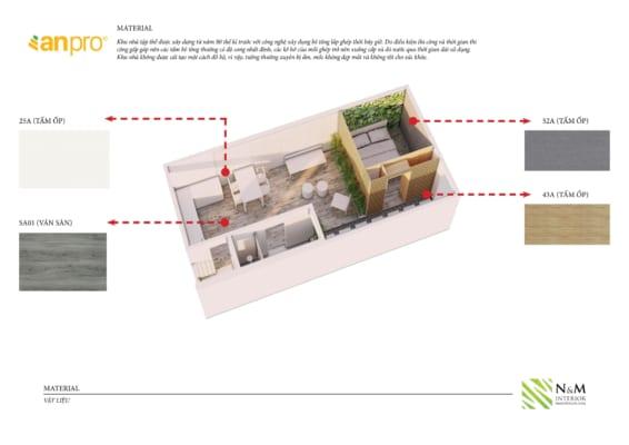 0022 1 566x400 - Bài dự thi N&M - Thiết kế lại khu căn hộ tập thể cũ ở Khương Thượng - Đống Đa - Hà Nội