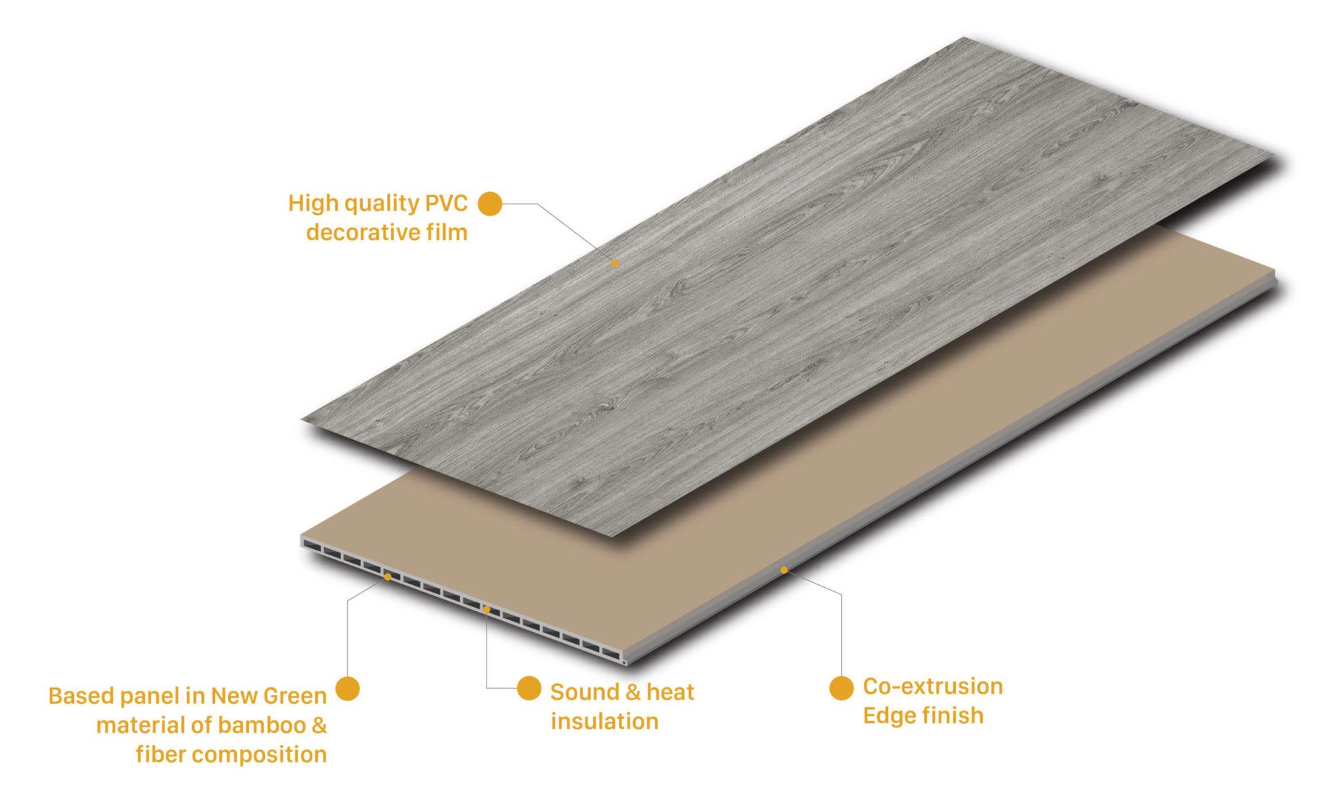PVC Wall Panels 01 scaled - PVC wall panel