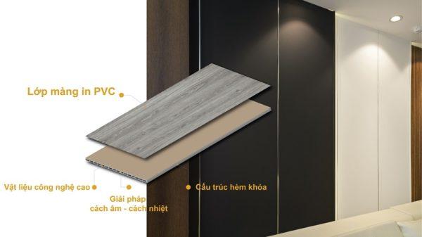 Cấu tạo tấm ốp 600x337 - Giá tấm nhựa ốp tường vân gỗ