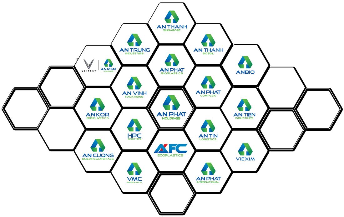 Logo cty thanh vien 01 1 - Tập đoàn An Phát Holdings