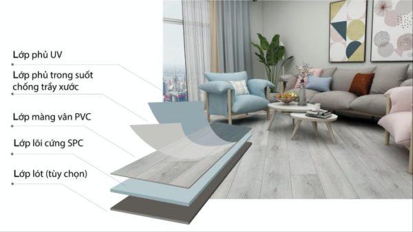 Cấu tạo sàn ANPRO 600x338 - Sàn nhựa AnPro