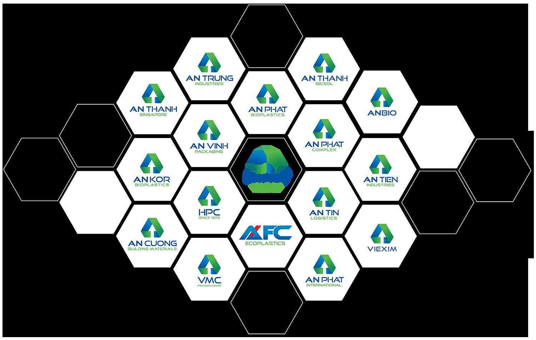 Logo cty thanh vien new 2021 - Tập đoàn An Phát Holdings