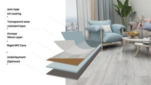 Structure SPC1 300x169 - Báo giá sàn nhựa giả gỗ chất lượng cao, chi phí hợp lý